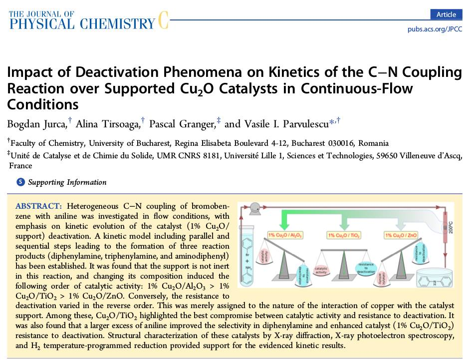 Abstract from Impact of Deactivation Phenomena on Kinetics of the C-N Coupling Reaction over Supported Cu2O Catalysts in Continuous-Flow Conditions, The Journal of Phycial Chemistry C